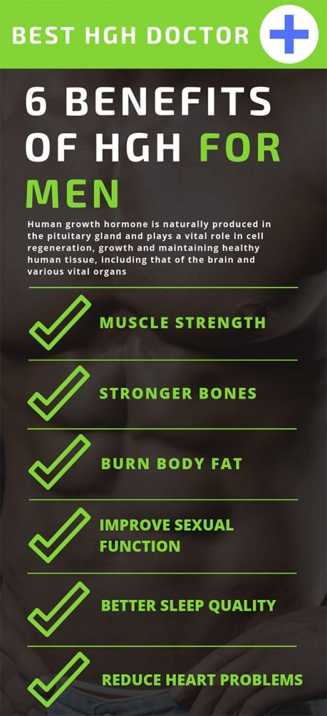 [6] HGH benefits for men