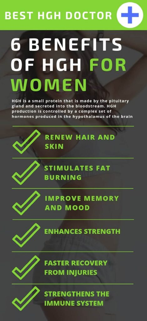 [6] HGH benefits for women